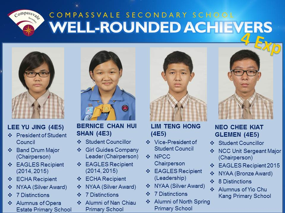 Well-rounded Achievers 2016 - 4 EXP - Part 1
