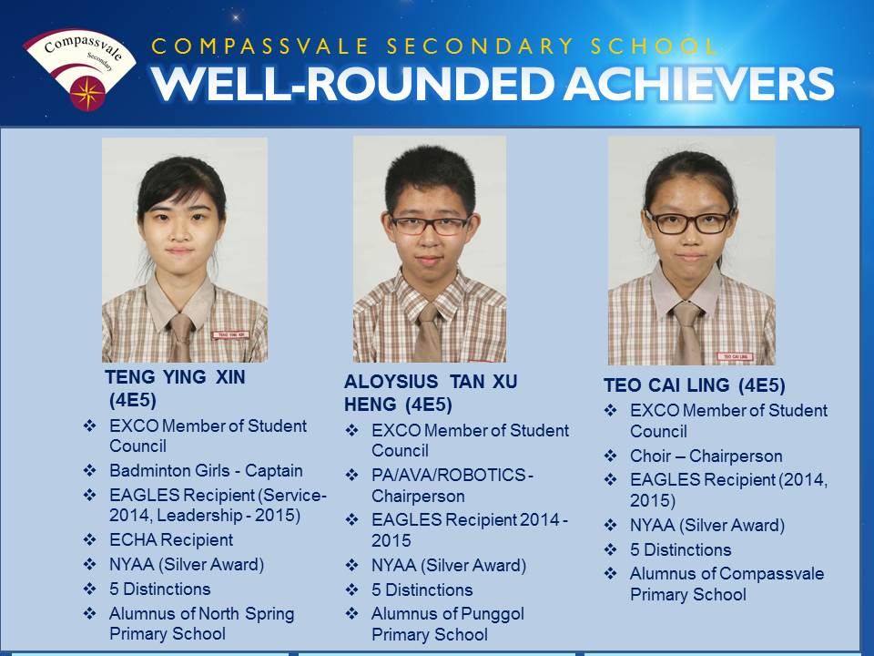 Well-rounded Achievers 2016 - 4 EXP - Part 3