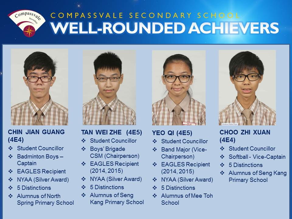 Well-rounded Achievers 2016 - 4 EXP - Part 4